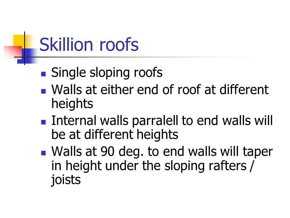 Skillion roofs Single sloping roofs