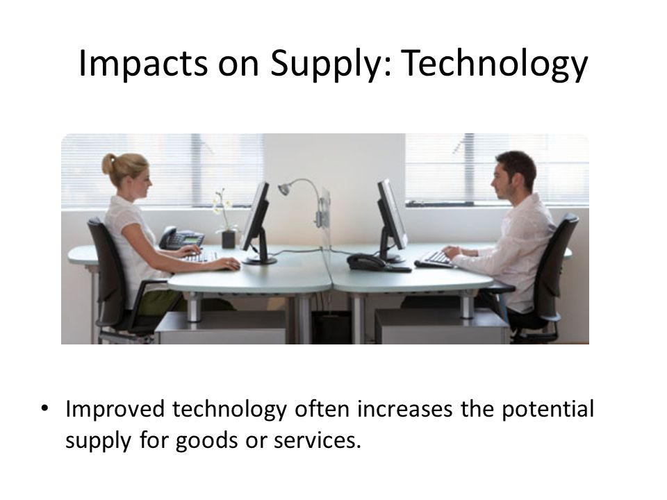 Impacts on Supply: Technology
