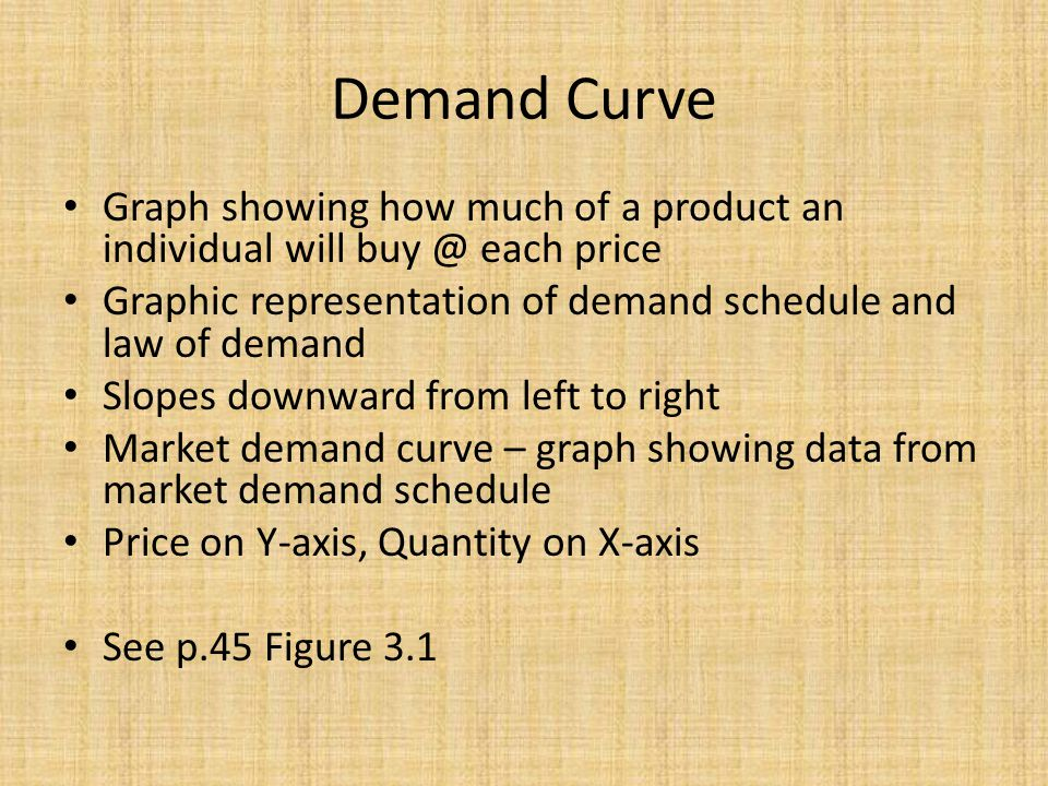 Demand Curve Graph showing how much of a product an individual will buy @ each price. Graphic representation of demand schedule and law of demand.