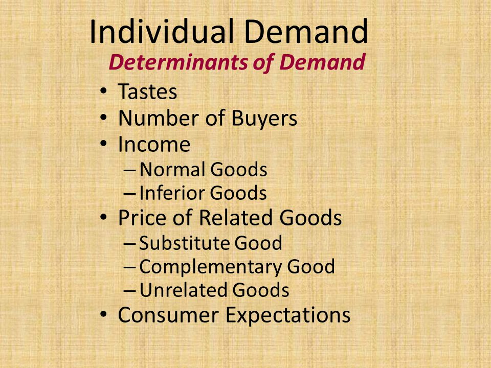 Individual Demand Determinants of Demand Tastes Number of Buyers
