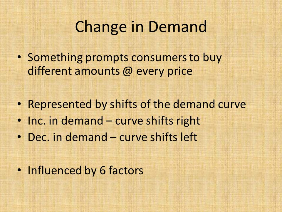 Change in Demand Something prompts consumers to buy different amounts @ every price. Represented by shifts of the demand curve.