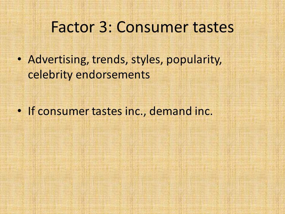 Factor 3: Consumer tastes