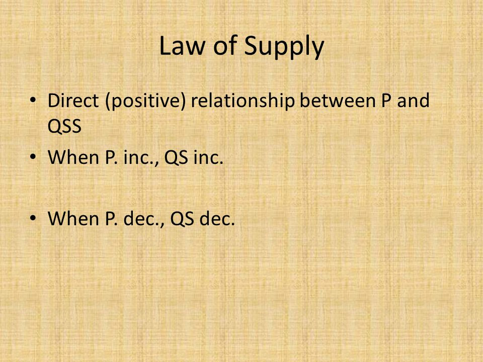 Law of Supply Direct (positive) relationship between P and QSS