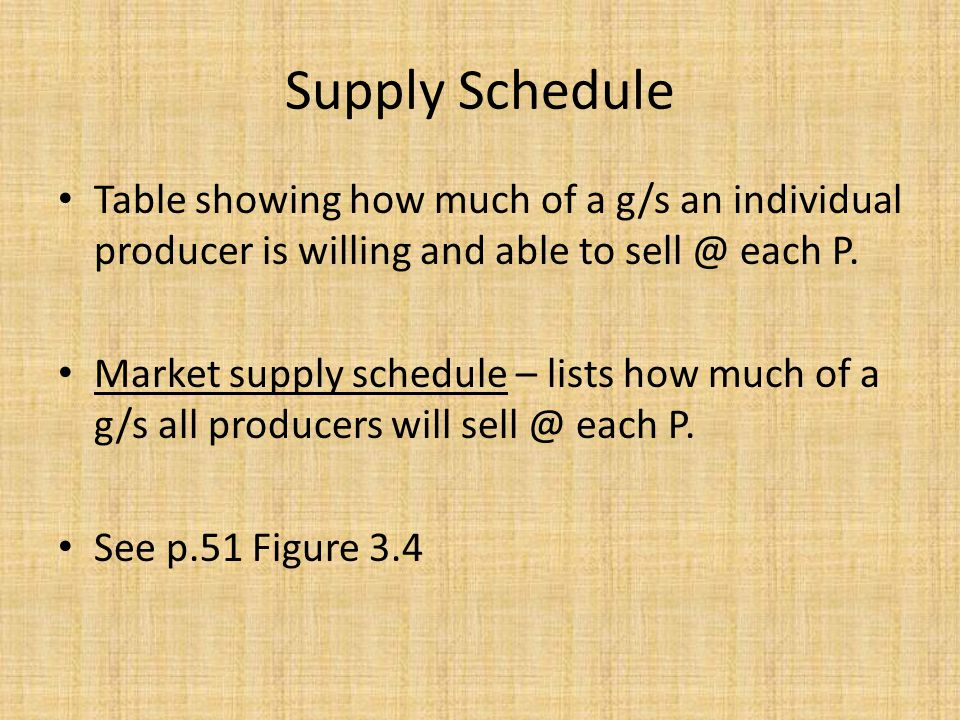 Supply Schedule Table showing how much of a g/s an individual producer is willing and able to sell @ each P.