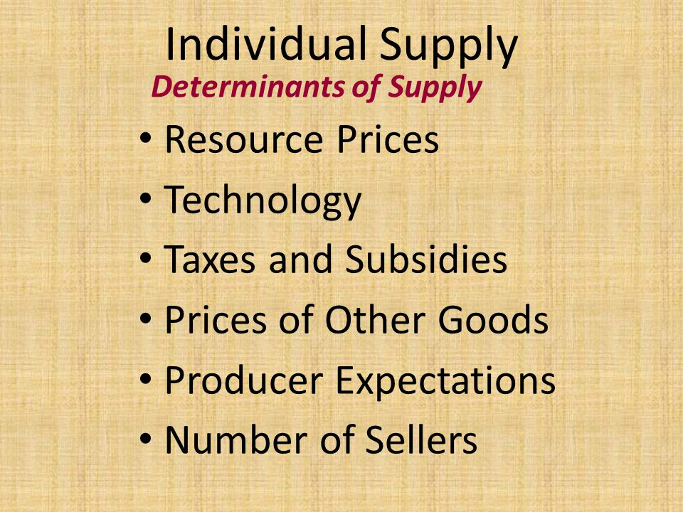 Individual Supply Resource Prices Technology Taxes and Subsidies