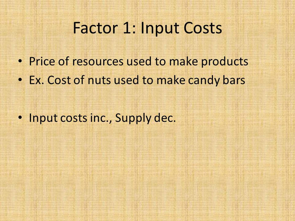 Factor 1: Input Costs Price of resources used to make products