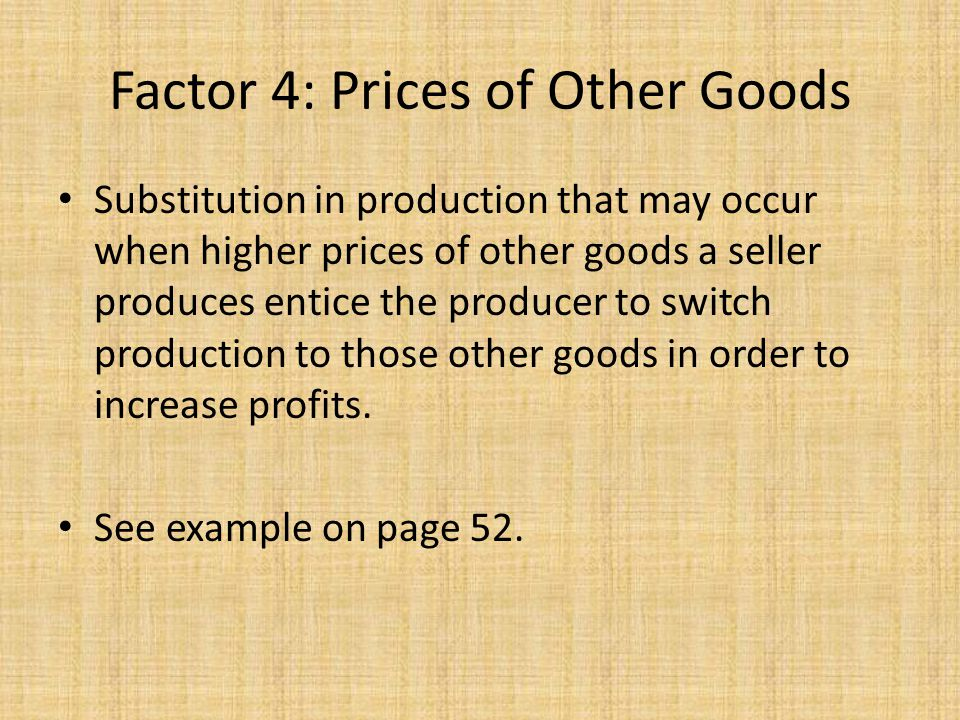 Factor 4: Prices of Other Goods