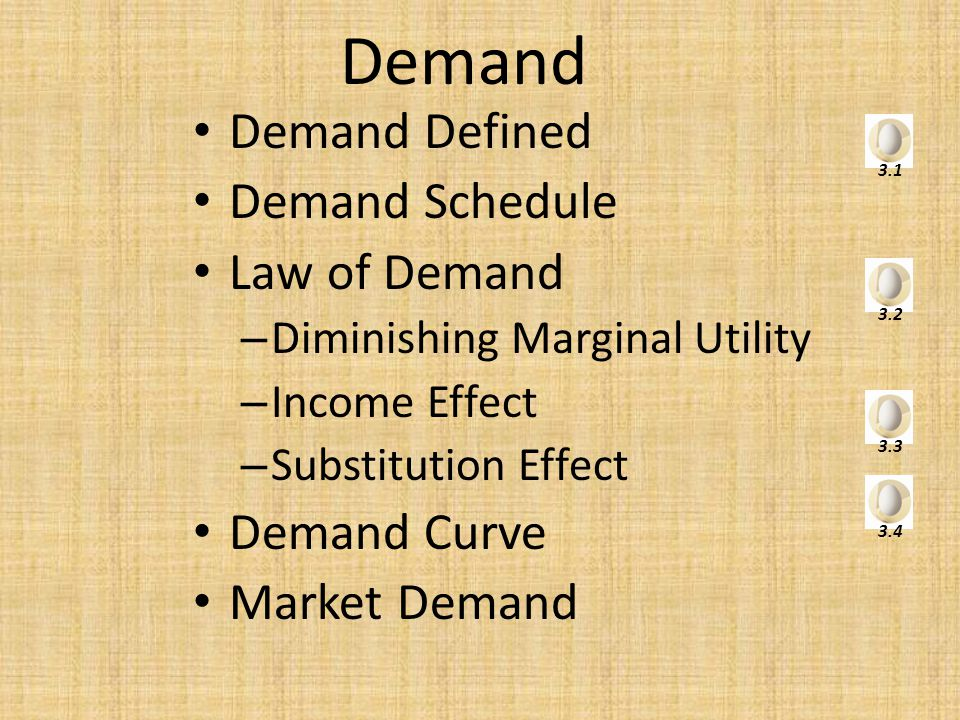 Demand Demand Defined Demand Schedule Law of Demand Demand Curve