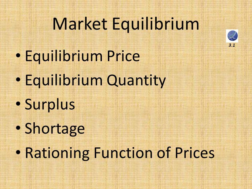 Market Equilibrium Equilibrium Price Equilibrium Quantity Surplus