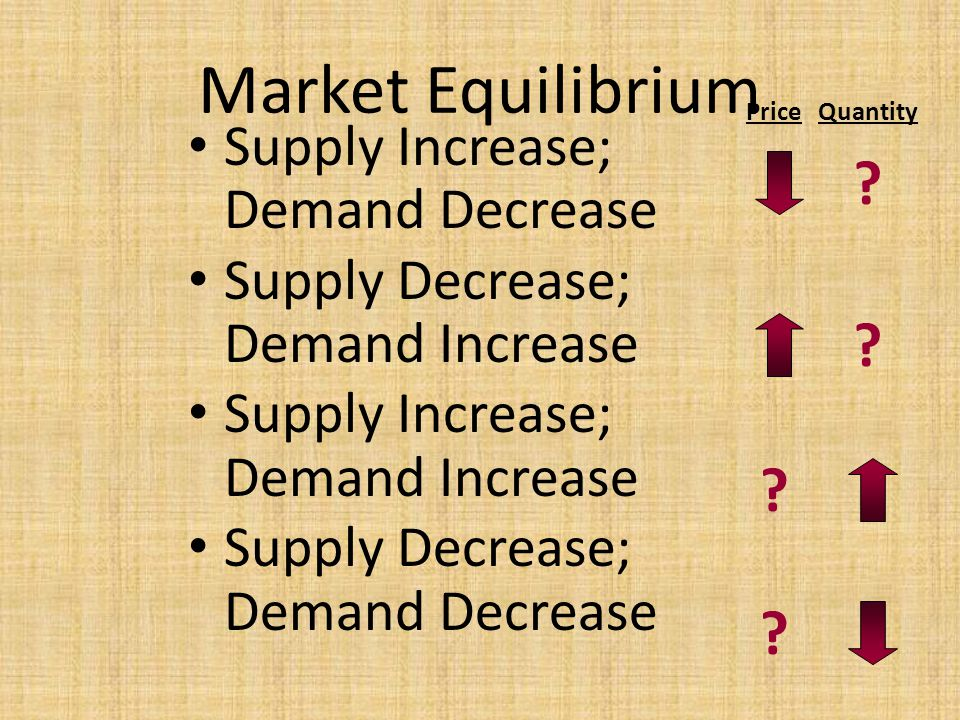 Market Equilibrium Supply Increase; Demand Decrease