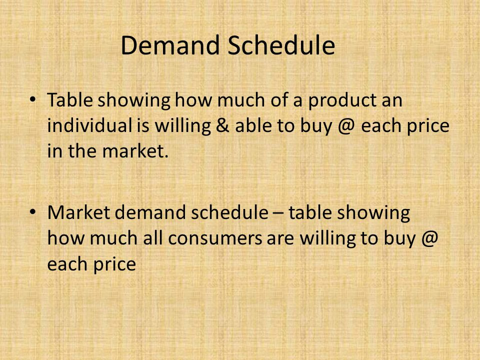 Demand Schedule Table showing how much of a product an individual is willing & able to buy @ each price in the market.