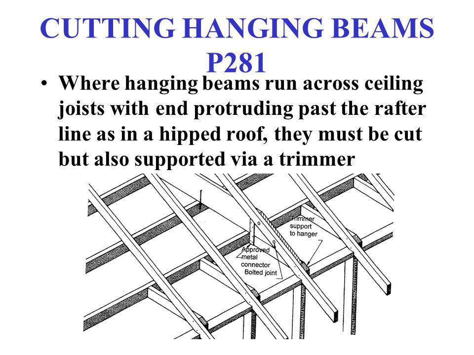 CUTTING HANGING BEAMS P281