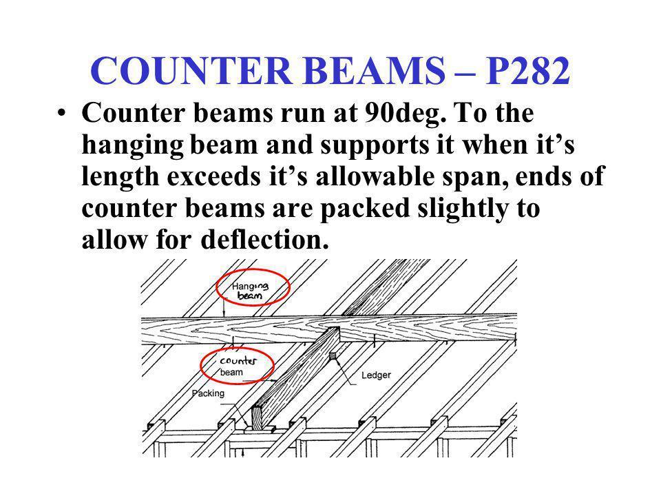 COUNTER BEAMS – P282