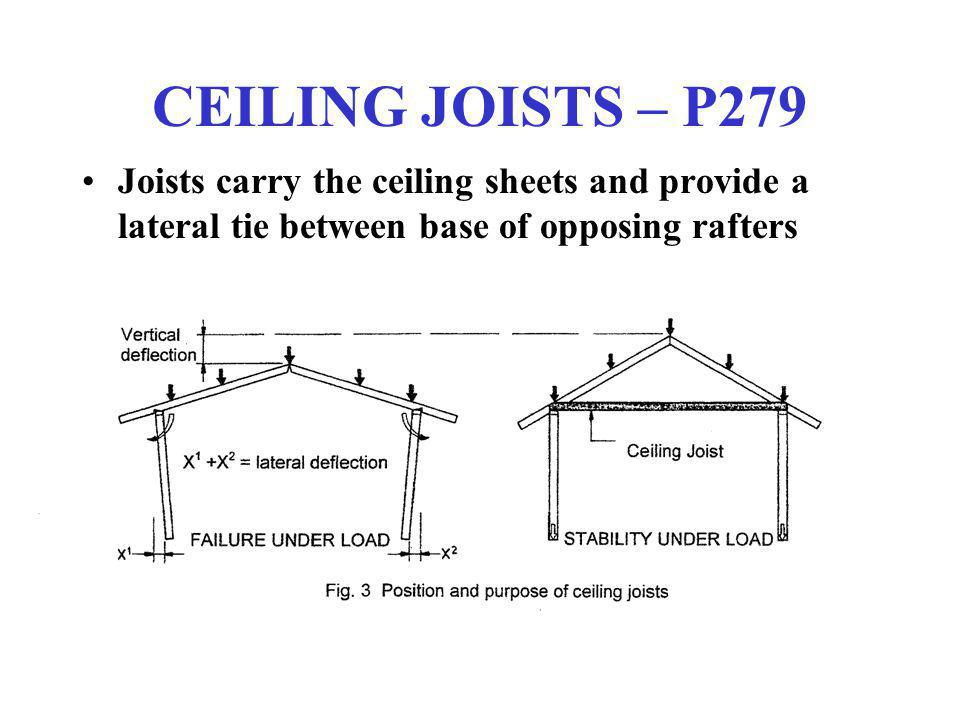 CEILING JOISTS – P279 Joists carry the ceiling sheets and provide a lateral tie between base of opposing rafters.