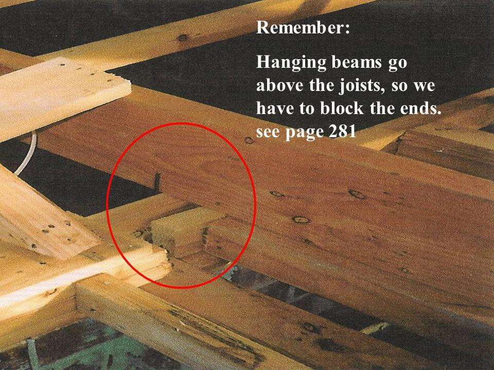 Remember: Hanging beams go above the joists, so we have to block the ends. see page 281