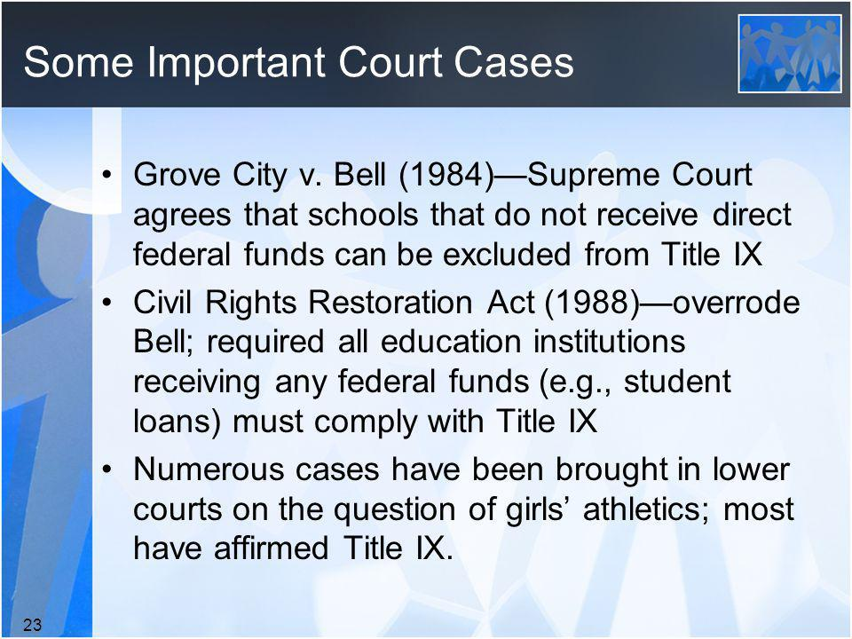 Some Important Court Cases