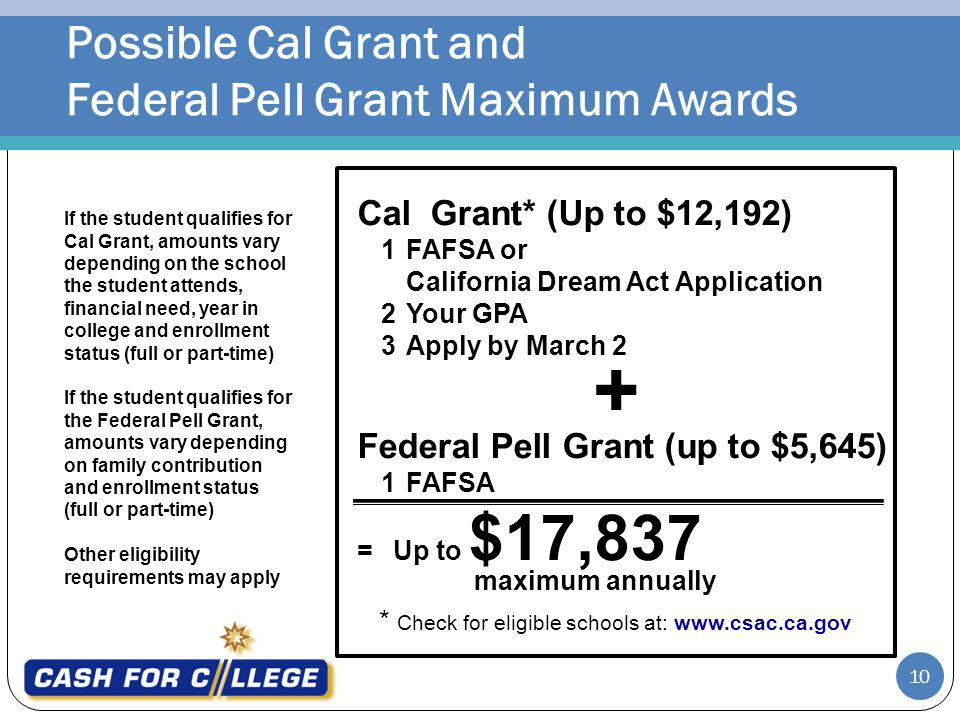 Possible Cal Grant and Federal Pell Grant Maximum Awards