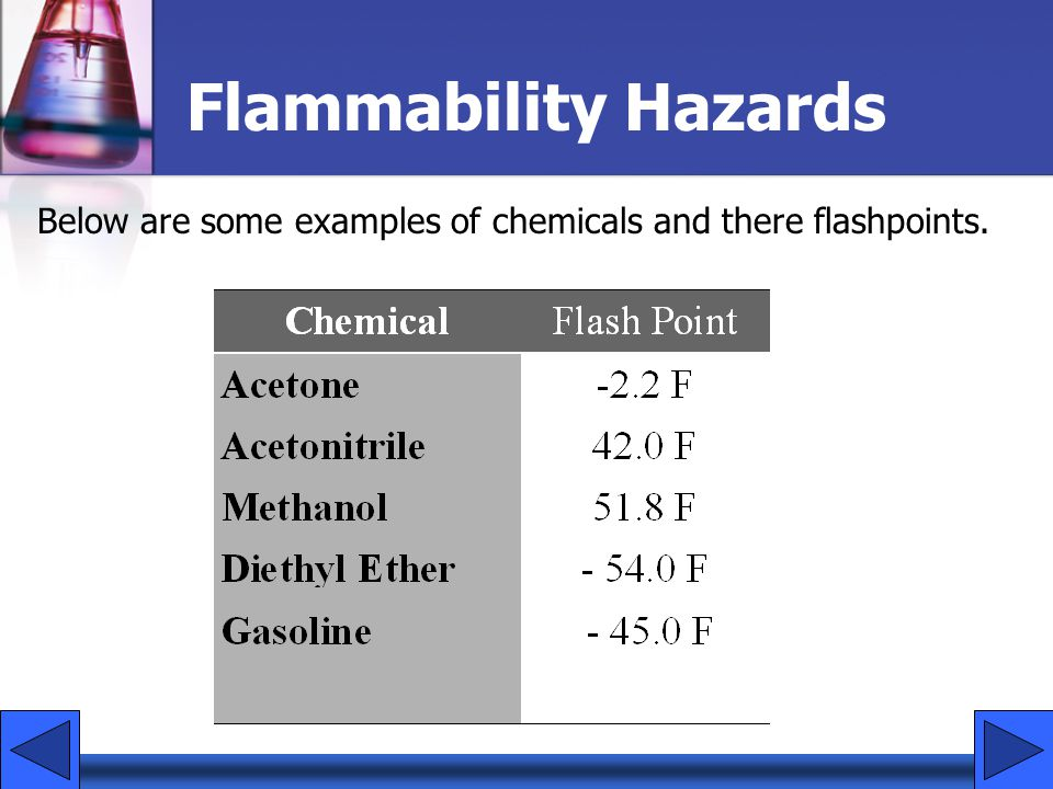 05/21/99 Flammability Hazards Below are some examples of chemicals and there flashpoints. 17