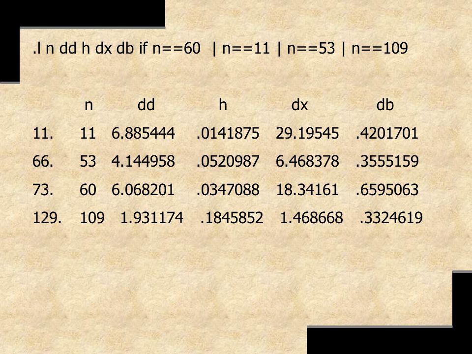 .l n dd h dx db if n==60 | n==11 | n==53 | n==109