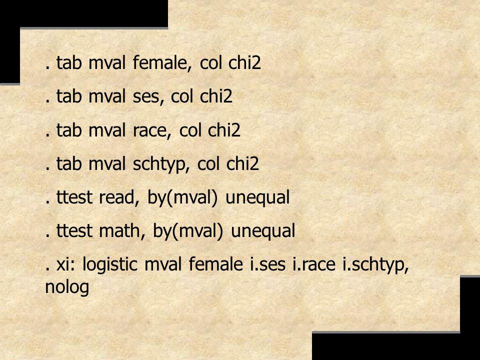 . tab mval female, col chi2 . tab mval ses, col chi2. . tab mval race, col chi2. . tab mval schtyp, col chi2.