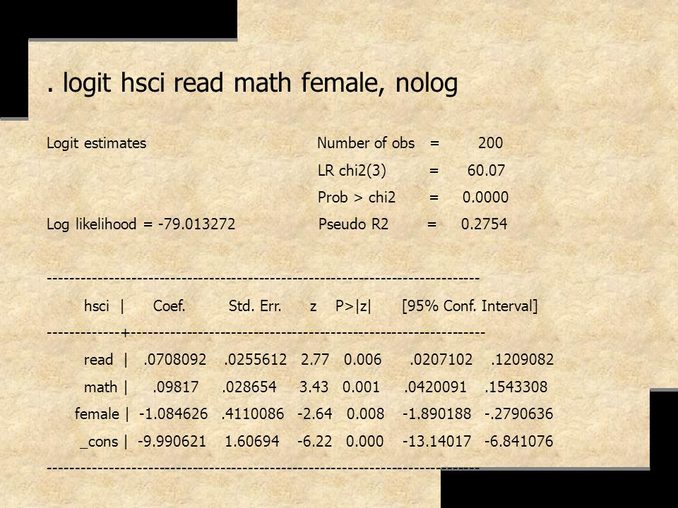 . logit hsci read math female, nolog