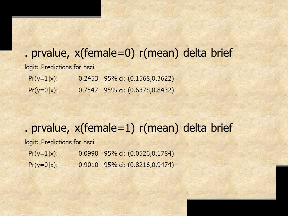 . prvalue, x(female=0) r(mean) delta brief