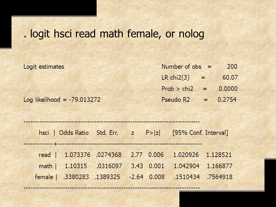 . logit hsci read math female, or nolog