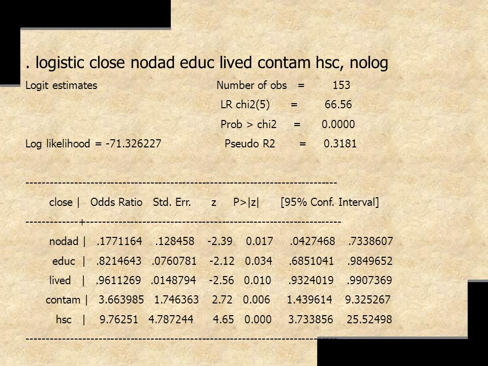 . logistic close nodad educ lived contam hsc, nolog