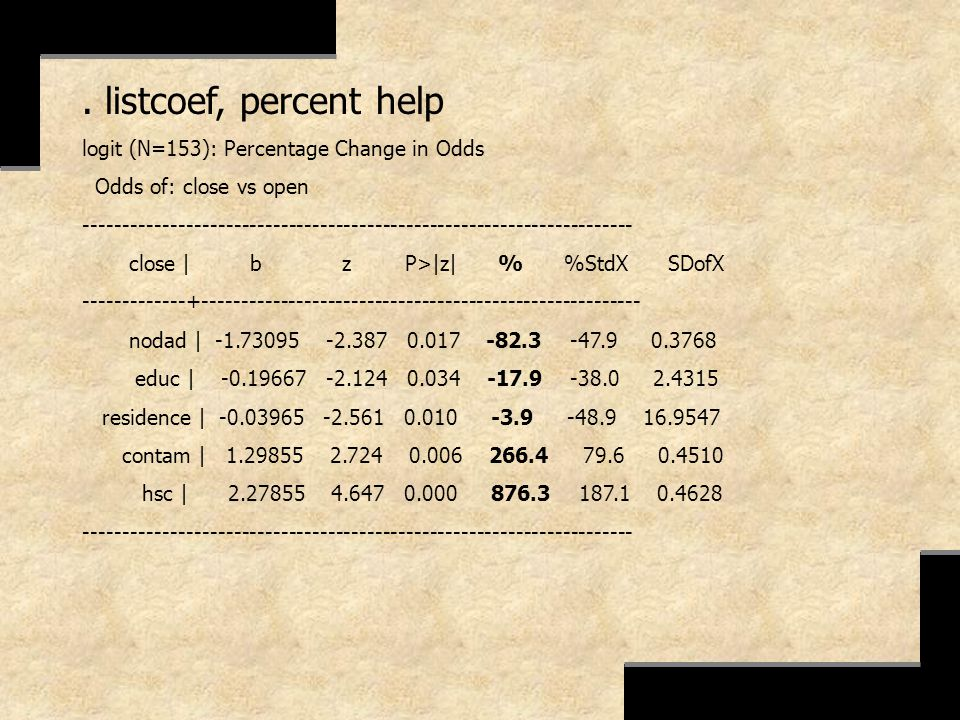 . listcoef, percent help logit (N=153): Percentage Change in Odds