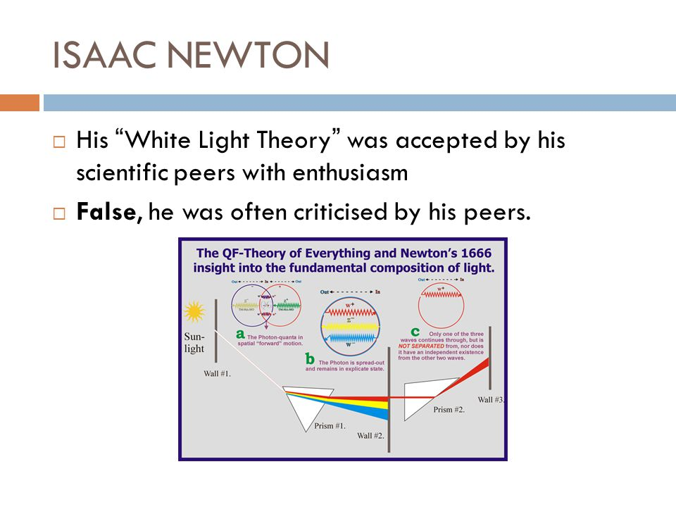 ISAAC NEWTON His White Light Theory was accepted by his scientific peers with enthusiasm.