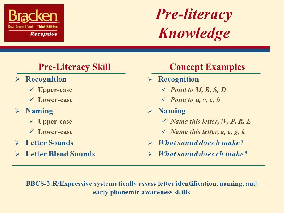 Pre-literacy Knowledge