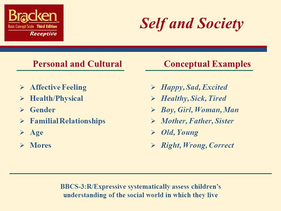 Self and Society Personal and Cultural Conceptual Examples