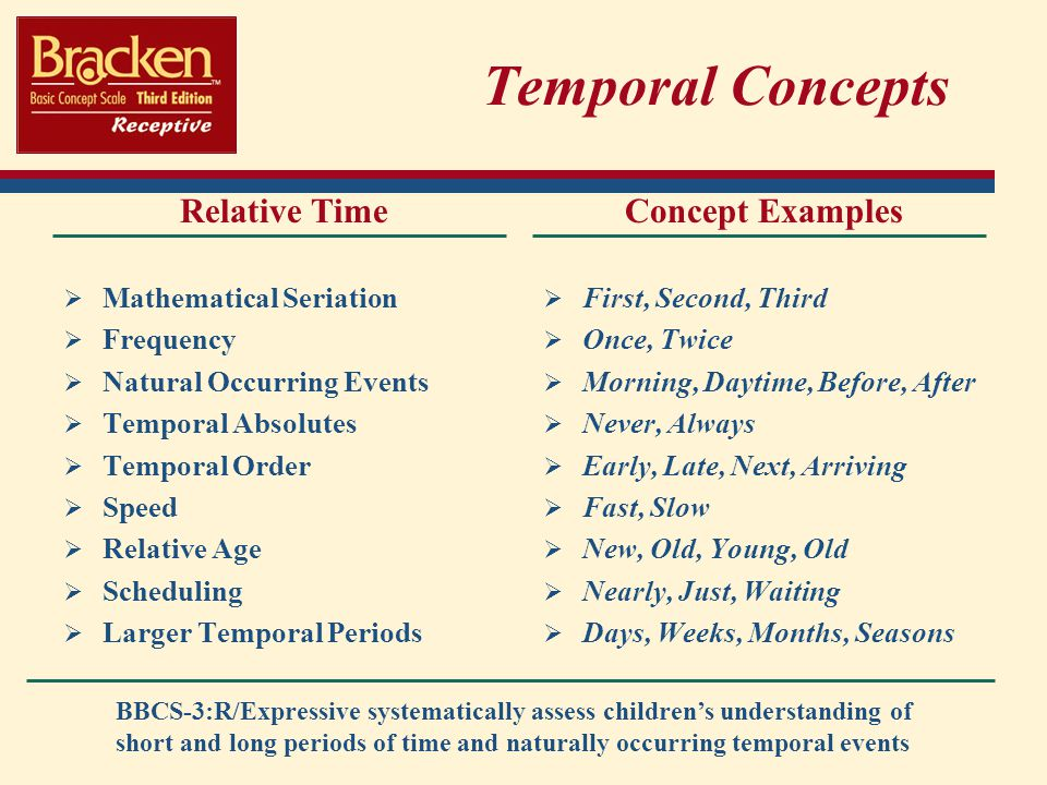 Temporal Concepts Relative Time Concept Examples