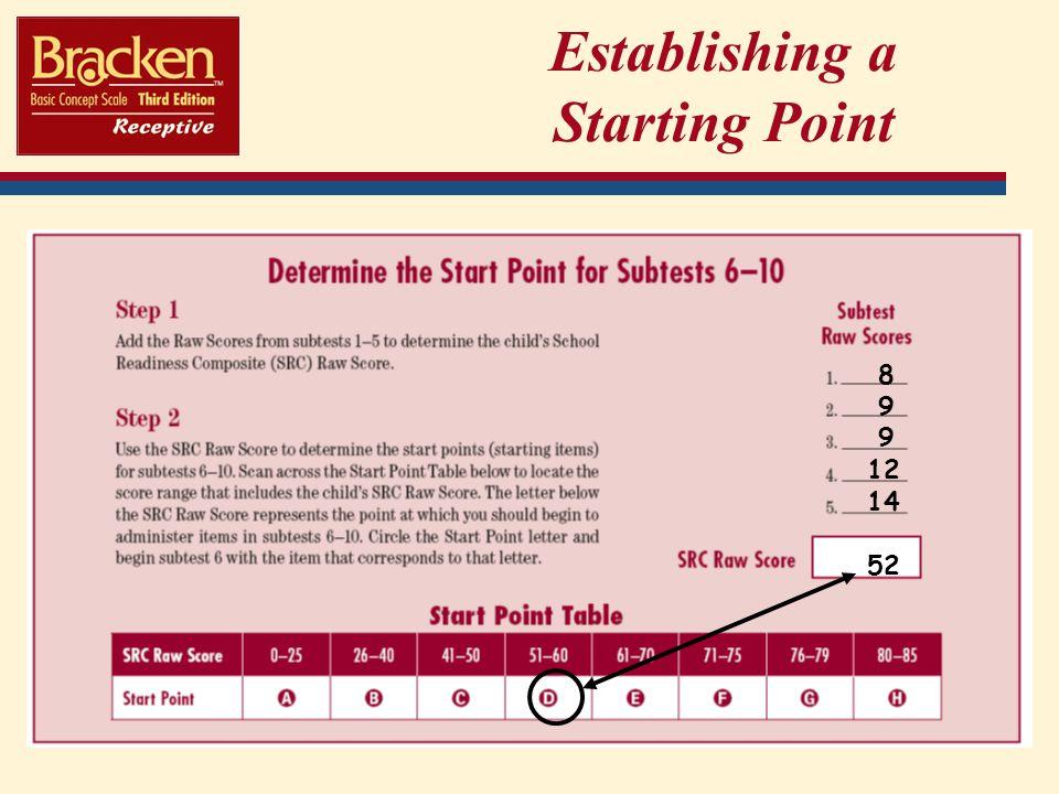 Establishing a Starting Point