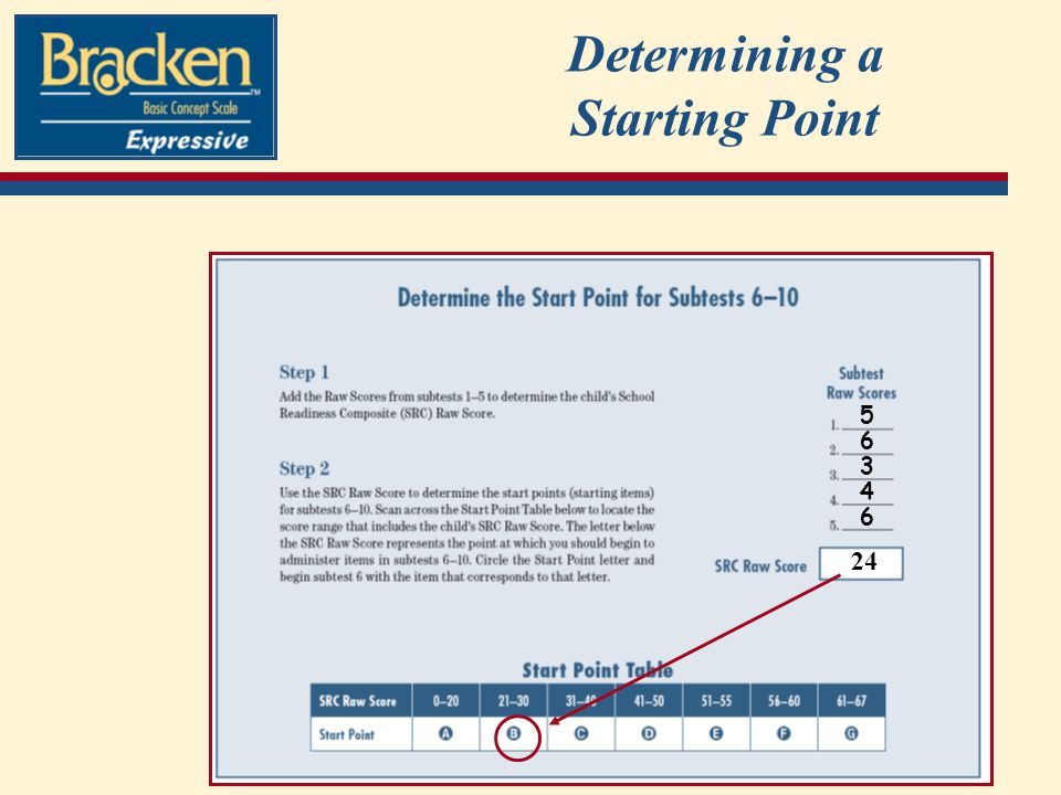Determining a Starting Point