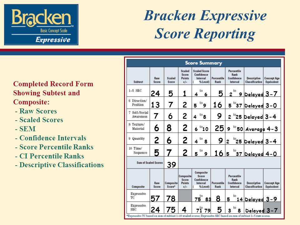 Bracken Expressive Score Reporting