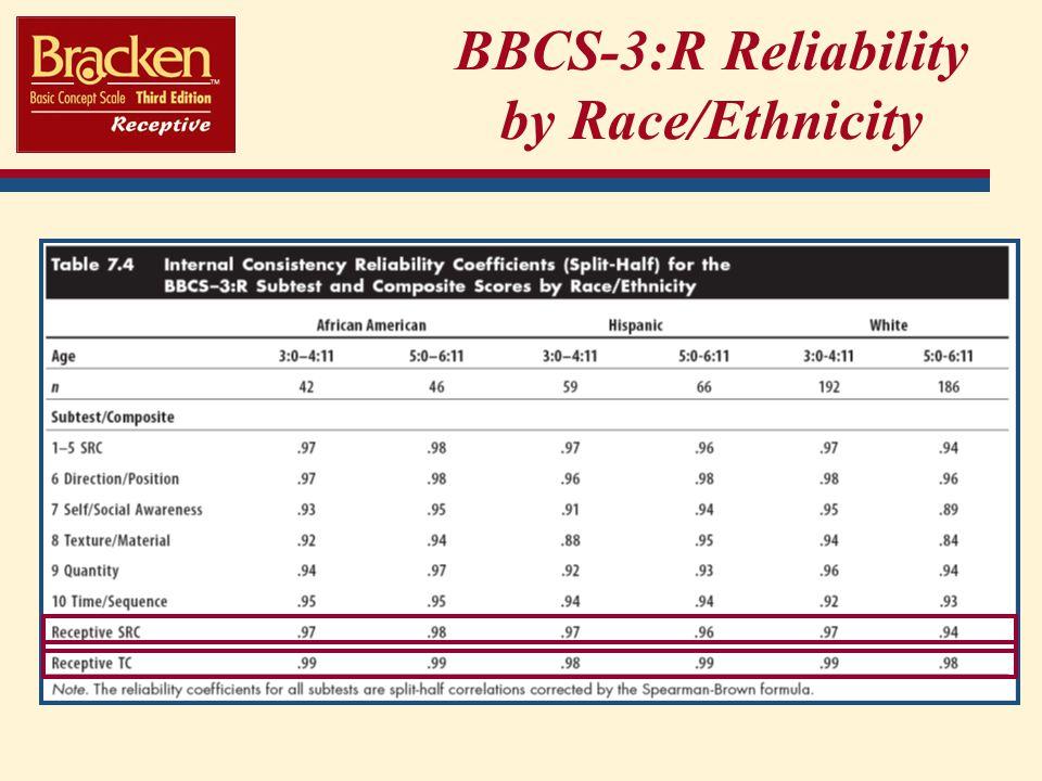 BBCS-3:R Reliability by Race/Ethnicity