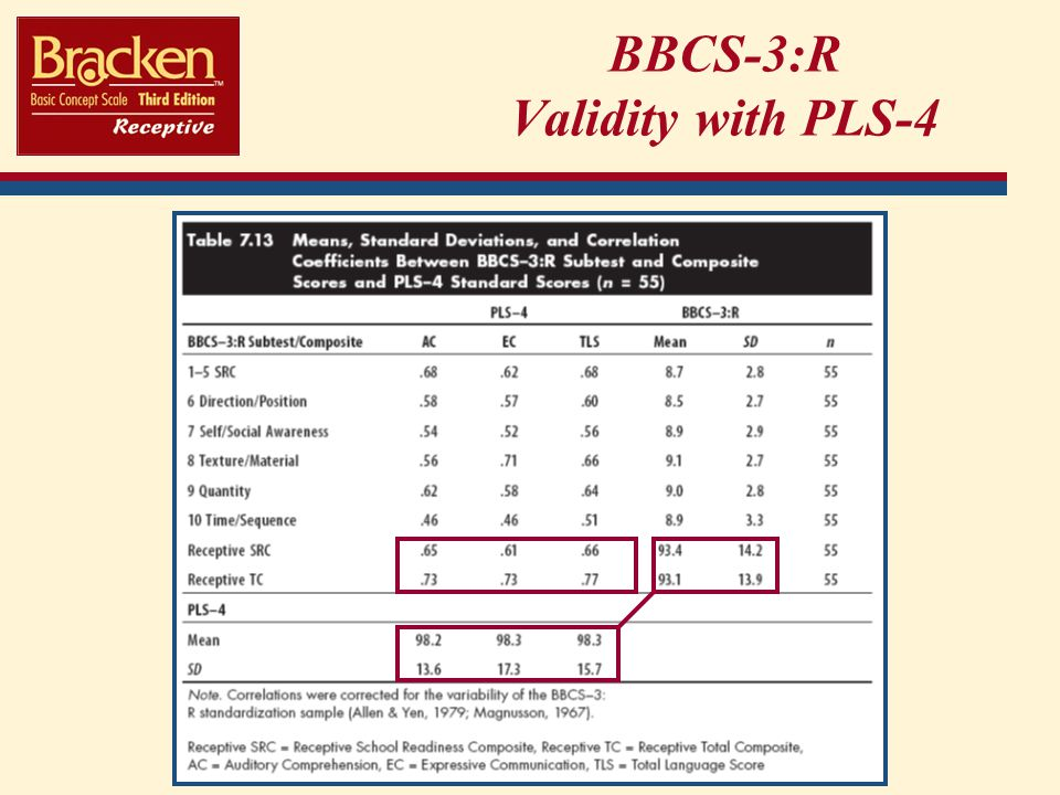 BBCS-3:R Validity with PLS-4