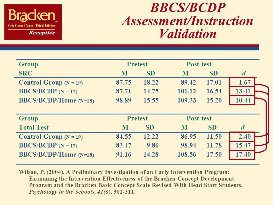 BBCS/BCDP Assessment/Instruction Validation