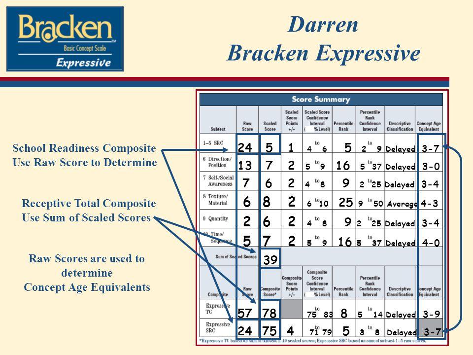 Darren Bracken Expressive