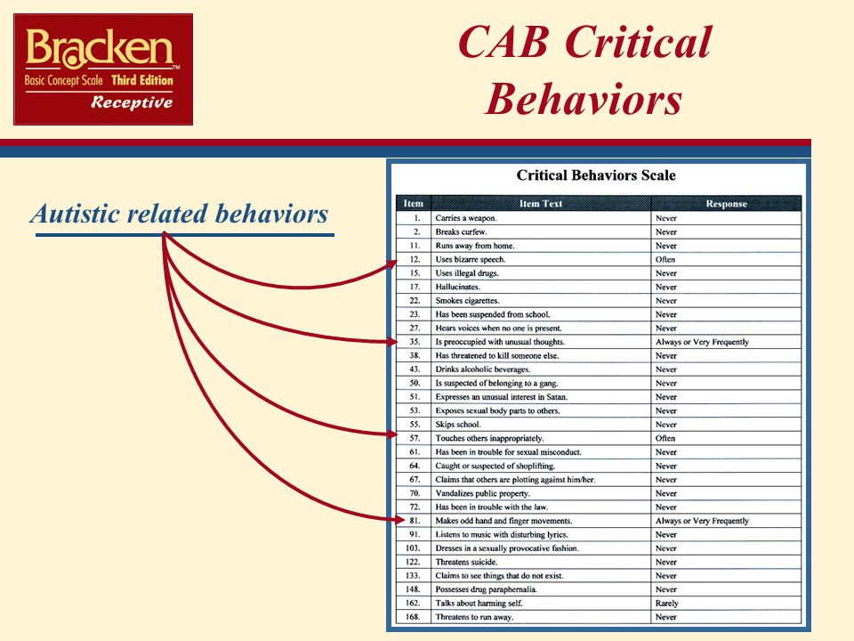 CAB Critical Behaviors