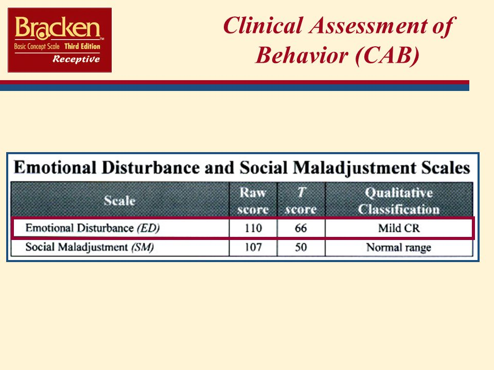 Clinical Assessment of Behavior (CAB)