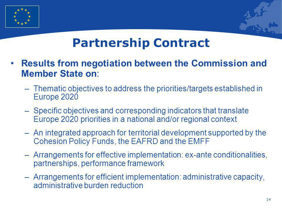 Partnership Contract Results from negotiation between the Commission and Member State on: