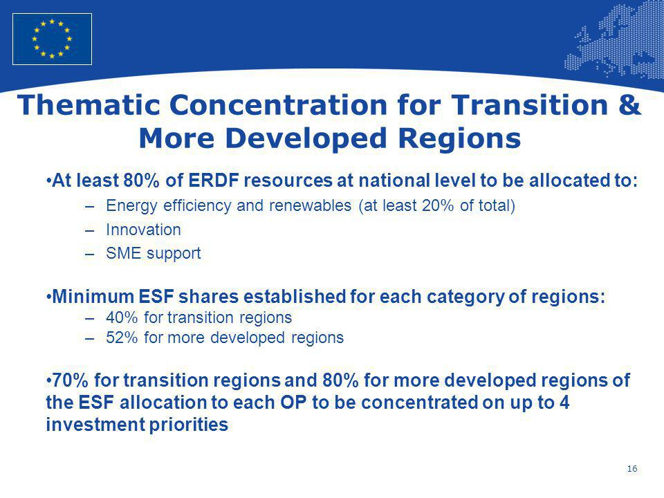 Thematic Concentration for Transition & More Developed Regions