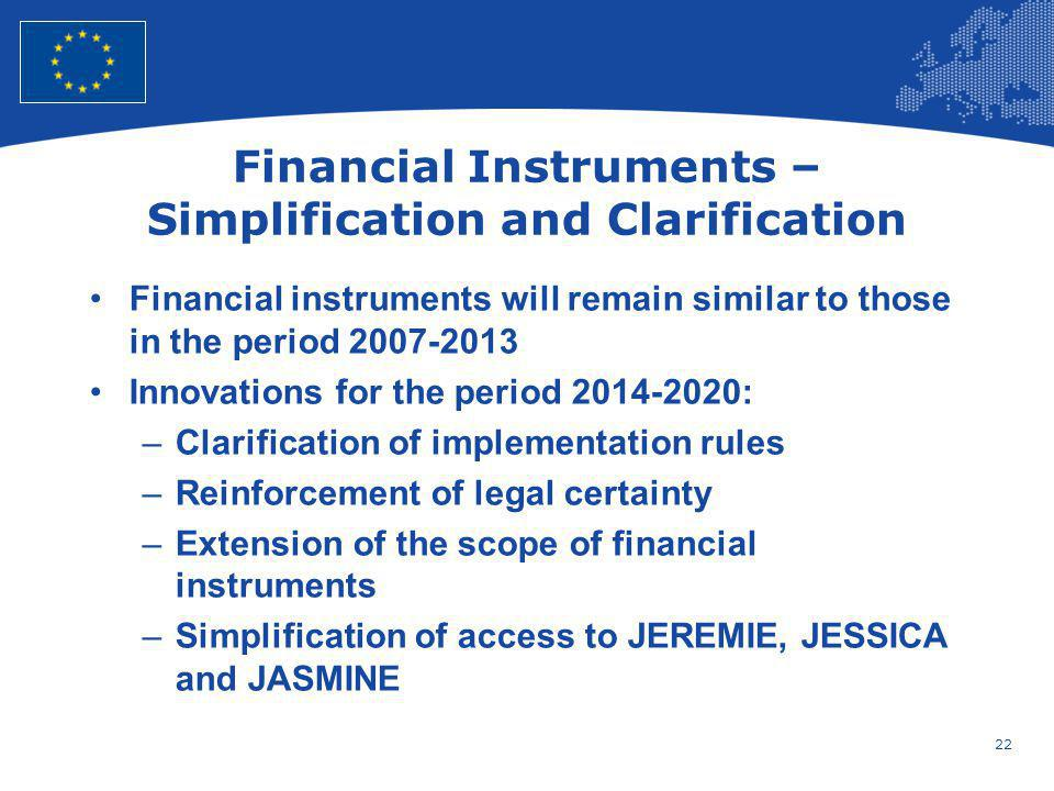 Financial Instruments – Simplification and Clarification