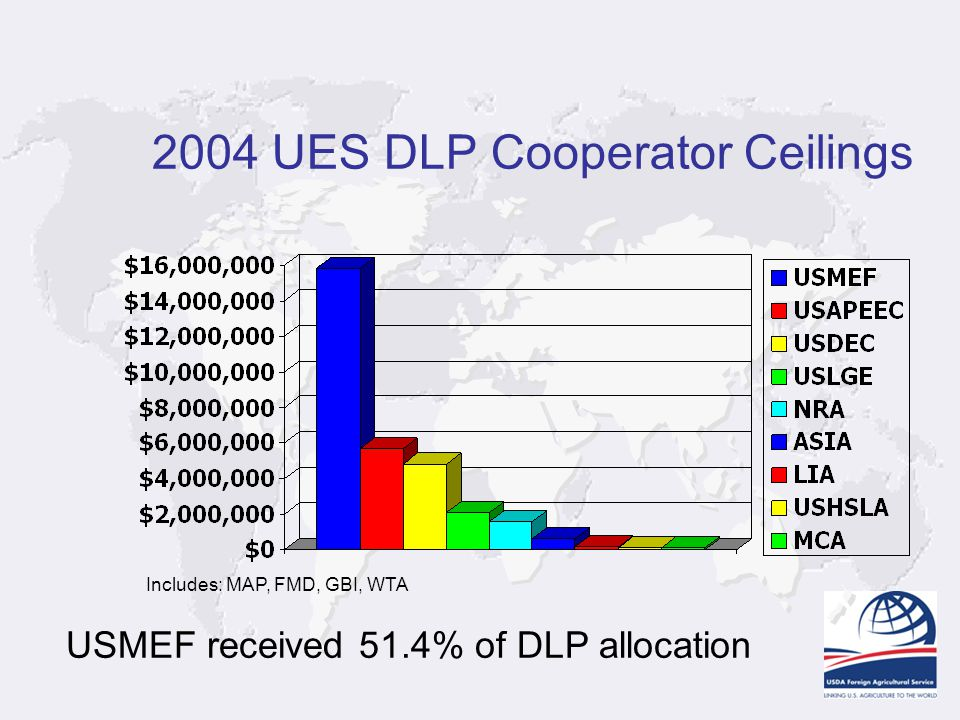 2004 UES DLP Cooperator Ceilings