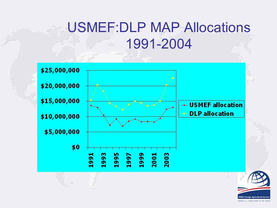 USMEF:DLP MAP Allocations 1991-2004