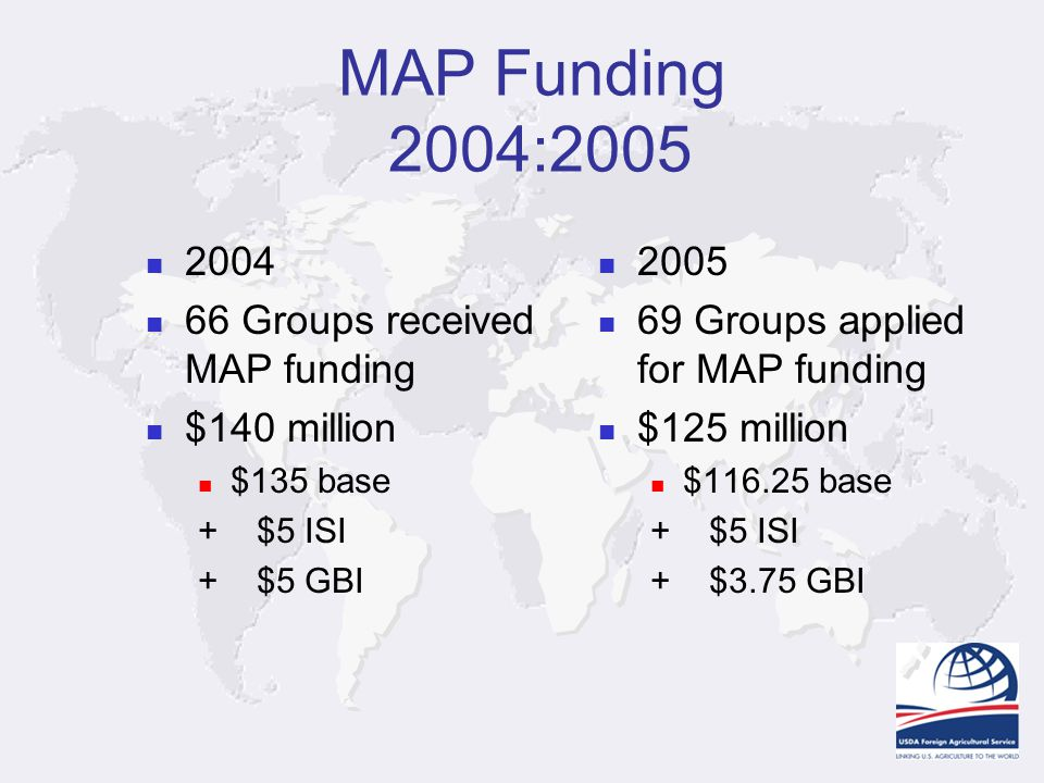 MAP Funding 2004:2005 2004 66 Groups received MAP funding $140 million