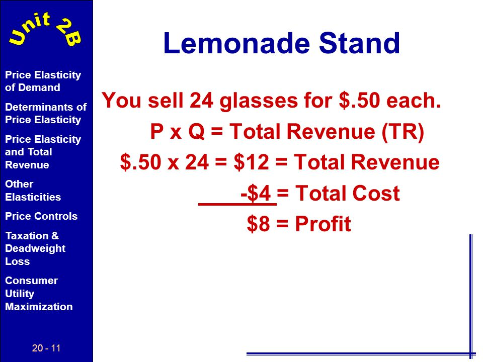 Lemonade Stand You sell 24 glasses for $.50 each.