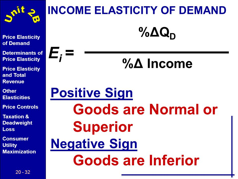 Ei = Goods are Normal or Superior Goods are Inferior %ΔQD %Δ Income